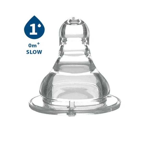 Tut - Standard Flasker